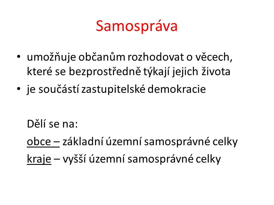 Zdroje a prameny ČERMÁK, Vladimír.Pozvání do politologie.