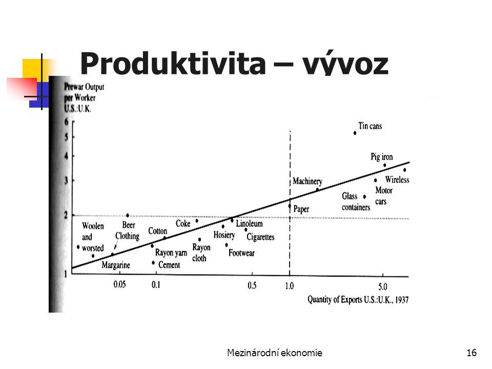 Mezinárodní ekonomie16 Produktivita – vývoz
