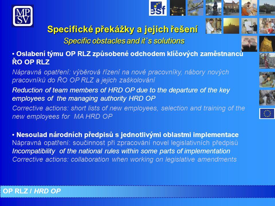 Specifické překážky a jejich řešení Specific obstacles and it`s solutions Oslabení týmu OP RLZ způsobené odchodem klíčových zaměstnanců ŘO OP RLZ Nápr