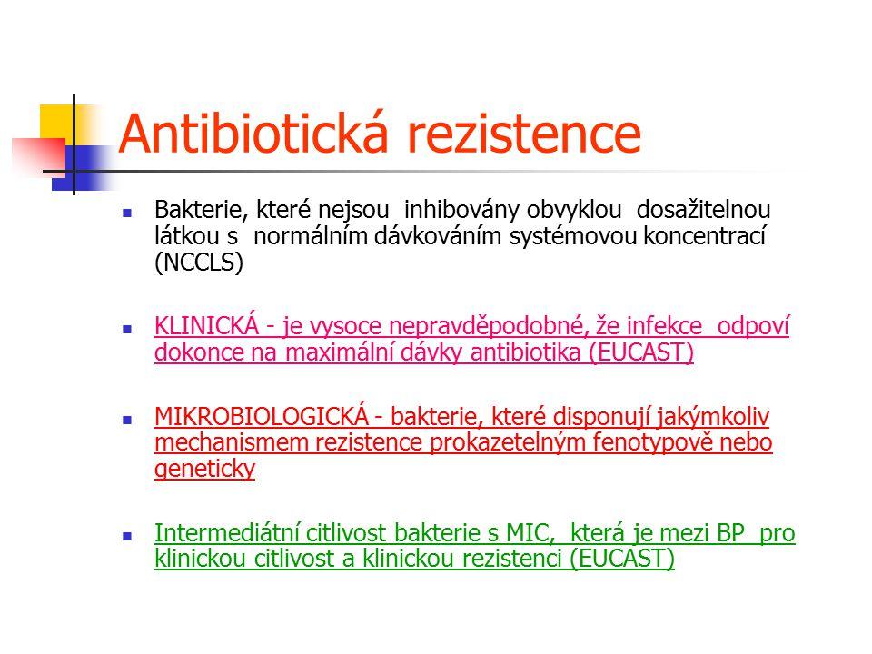 Antibiotická rezistence Bakterie, které nejsou inhibovány obvyklou dosažitelnou látkou s normálním dávkováním systémovou koncentrací (NCCLS) KLINICKÁ