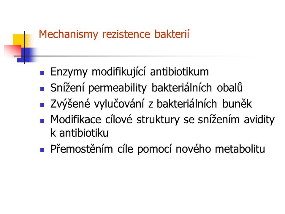 Mechanismy rezistence bakterií Enzymy modifikující antibiotikum Snížení permeability bakteriálních obalů Zvýšené vylučování z bakteriálních buněk Modi