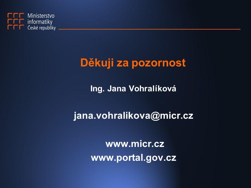 Děkuji za pozornost Ing. Jana Vohralíková jana.vohralikova@micr.cz www.micr.cz www.portal.gov.cz
