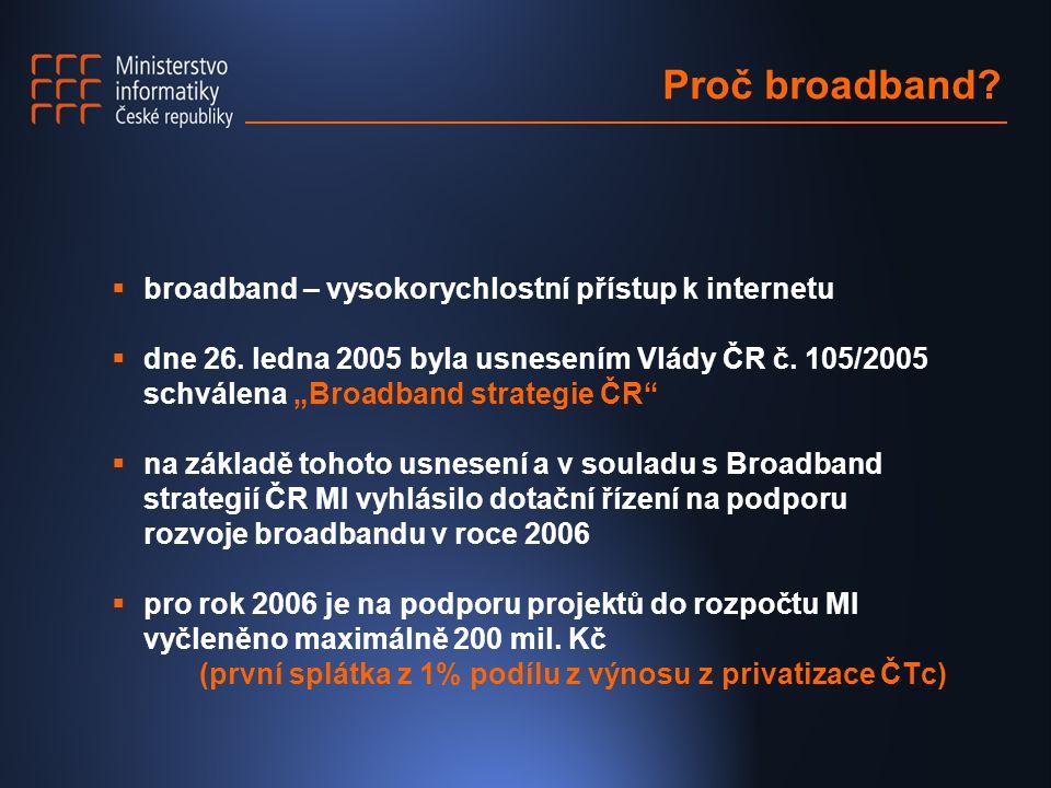 """Proč broadband?  broadband – vysokorychlostní přístup k internetu  dne 26. ledna 2005 byla usnesením Vlády ČR č. 105/2005 schválena """"Broadband strat"""