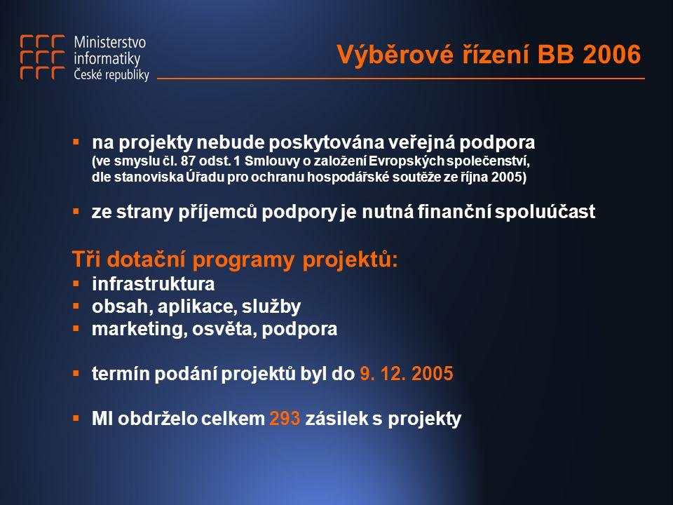 Výběrové řízení BB 2006  na projekty nebude poskytována veřejná podpora (ve smyslu čl. 87 odst. 1 Smlouvy o založení Evropských společenství, dle sta