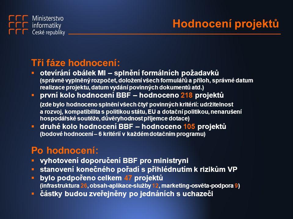Hodnocení projektů Tři fáze hodnocení:  otevírání obálek MI – splnění formálních požadavků (správně vyplněný rozpočet, doložení všech formulářů a příloh, správné datum realizace projektu, datum vydání povinných dokumentů atd.)  první kolo hodnocení BBF – hodnoceno 218 projektů (zde bylo hodnoceno splnění všech čtyř povinných kritérií: udržitelnost a rozvoj, kompatibilita s politikou státu, EU a dotační politikou, nenarušení hospodářské soutěže, důvěryhodnost příjemce dotace)  druhé kolo hodnocení BBF – hodnoceno 105 projektů (bodové hodnocení – 6 kritérií v každém dotačním programu) Po hodnocení:  vyhotovení doporučení BBF pro ministryni  stanovení konečného pořadí s přihlédnutím k rizikům VP  bylo podpořeno celkem 47 projektů (infrastruktura 26, obsah-aplikace-služby 12, marketing-osvěta-podpora 9)  částky budou zveřejněny po jednáních s uchazeči