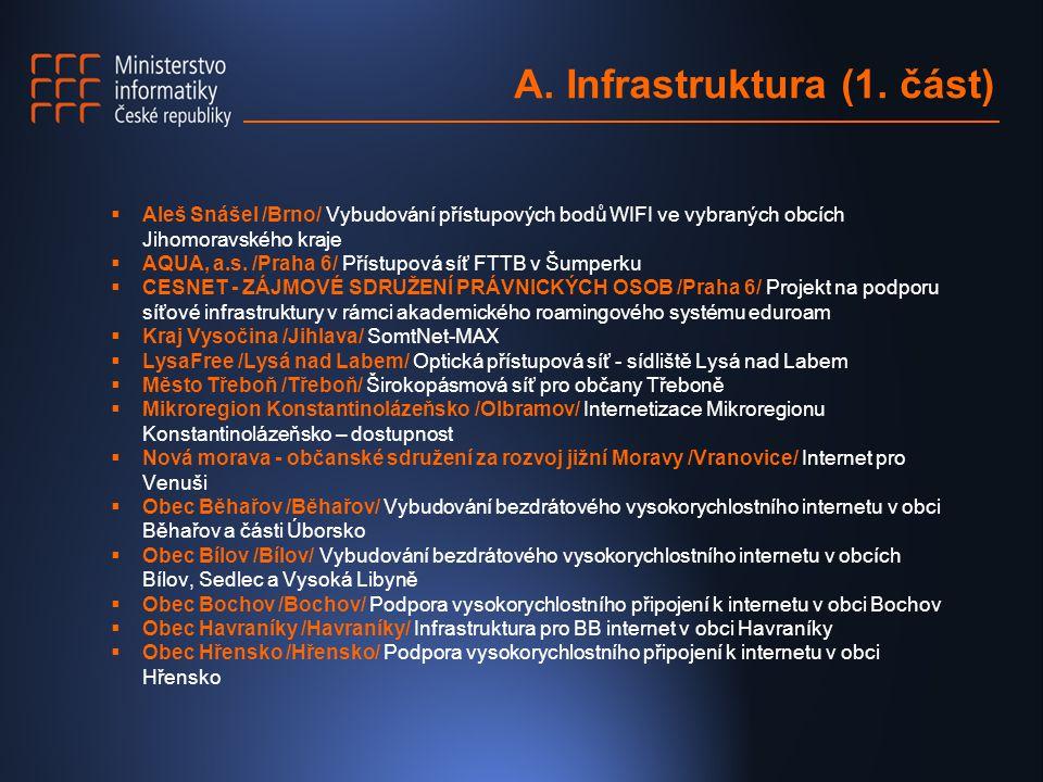 A. Infrastruktura (1.