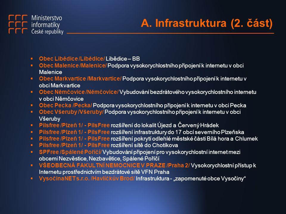 A. Infrastruktura (2. část)  Obec Libědice /Libědice/ Libědice – BB  Obec Malenice /Malenice/ Podpora vysokorychlostního připojení k internetu v obc