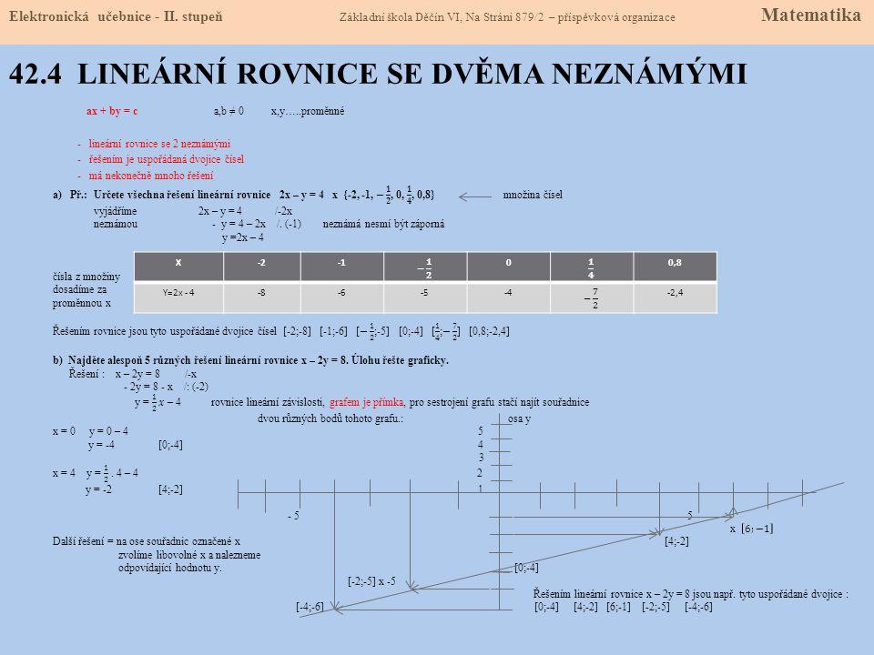 42.4 LINEÁRNÍ ROVNICE SE DVĚMA NEZNÁMÝMI Elektronická učebnice - II. stupeň Základní škola Děčín VI, Na Stráni 879/2 – příspěvková organizace Matemati