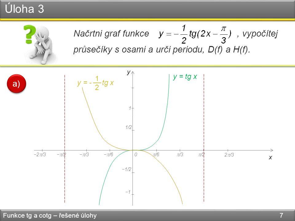 Úloha 3 Funkce tg a cotg – řešené úlohy 7 Načrtni graf funkce, vypočítej průsečíky s osami a urči periodu, D(f) a H(f). a) −1 y x 0 −1/2 1/2 −  /3− 