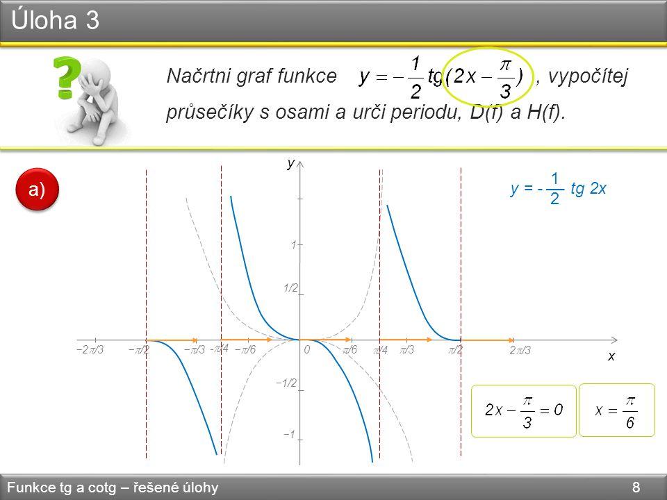 Úloha 3 Funkce tg a cotg – řešené úlohy 8 Načrtni graf funkce, vypočítej průsečíky s osami a urči periodu, D(f) a H(f). a) −1 y x 0 −1/2 1/2 −  /3− 