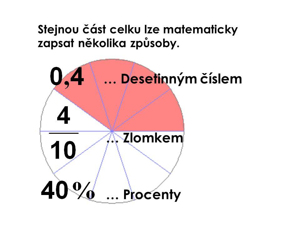 Stejnou část celku lze matematicky zapsat několika způsoby. … Desetinným číslem … Zlomkem … Procenty