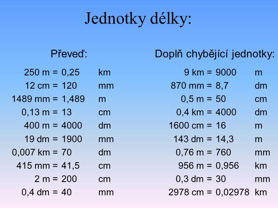 Jednotky obsahu: 5 dm 2 = 260 mm 2 = 1,7 ha = 2,35 a = 0,98 m 2 = 1,8 km 2 = 5055 cm 2 = 4 km 2 = 760000 mm 2 = 613 dm 2 = 500 0,026 170 235 9800 1800000 0,5055 40000 76 6,13 526 m 2 = 21 cm 2 = 216 dm 2 = 808000 dm 2 = 140 a = 5 ha = 28 km 2 = 19000 a = 0,03 ha = 220000 mm 2 = 52600 2100 0,0216 0,808 0,014 5000000 280000 1,9 300 0,22 Převeď:Doplň chybějící jednotky: cm 2 dm 2 a m cm 2 m 2 a dm 2 m 2 dm 2 mm 2 a ha km 2 dm 2 a km 2 m 2
