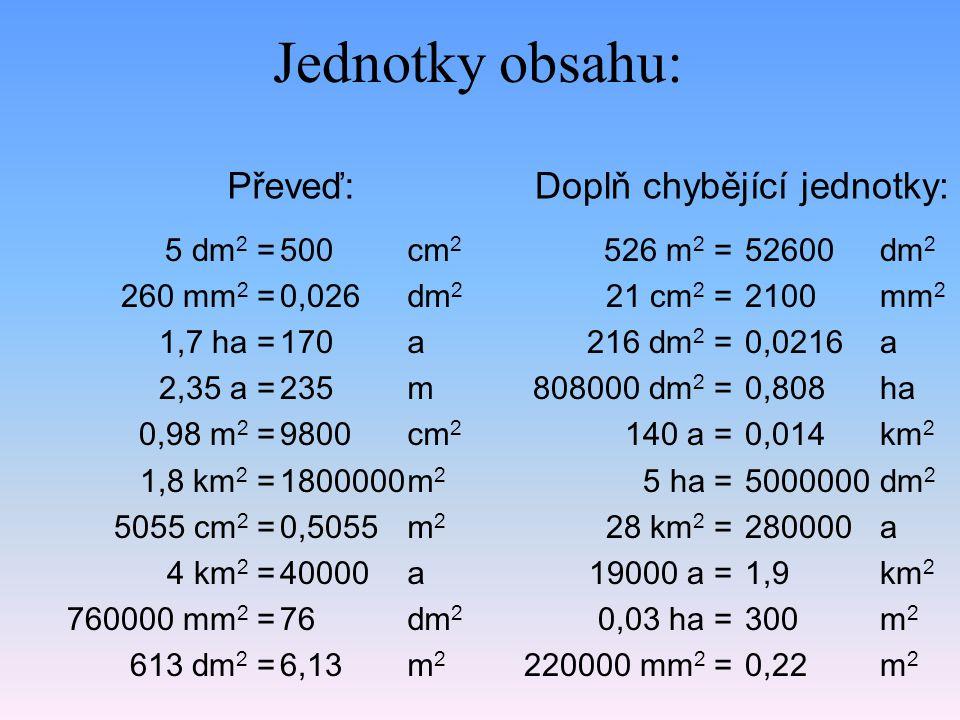 Jednotky objemu: 15 dm 3 = 460 ml = 4,7 l = 25 l = 46000 mm 3 = 16 hl = 55 m 3 = 154 cl = 76120000 mm 3 = 0,4 dm 3 = 15000 46 4,7 0,25 46 1600 550 1,54 76,12 4 0,625 m 3 = 12 ml = 216 cl = 8 cm 3 = 140 l = 5 l = 82 cm 3 = 91000 dl = 0,5 l = 422 l = 625 1,2 2,16 8000 1,4 5000 82 91 500 0,422 Převeď:Doplň chybějící jednotky: cm 3 cl dm hl cm 3 dm 3 hl l dm 3 dl dm 3 cl dm 3 mm 3 hl ml hl cm 3 m 3