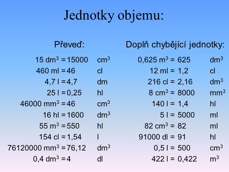 Jednotky hmotnosti: 267 g = 3600 mg = 0,5 t = 40 q = 2,2 kg = 48000 cg = 175 g = 0,2 q = 7,6 kg = 20 mg = 26,7 3,6 500 4 2200 48 0,175 20 7600000 2 7,62 dag = 415 cg = 357 mg = 5,56 t = 3 kg = 0,044 cg = 0,22 kg = 6,35 q = 9 t = 0,38 g = 0,0762 0,415 0,357 55,6 300 0,44 22 635 9000000 38 Převeď:Doplň chybějící jednotky: dag g kg t g dag kg mg cg kg dag g q dag mg dag kg g cg