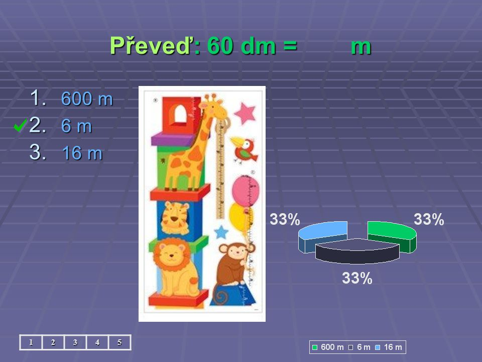 Převeď: 60 dm =m 12345 1. 600 m 2. 6 m 3. 16 m