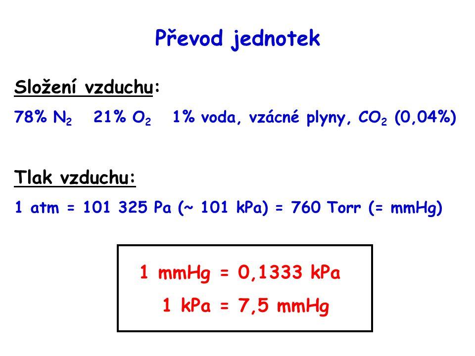 Převod jednotek Složení vzduchu: 78% N 2 21% O 2 1% voda, vzácné plyny, CO 2 (0,04%) Tlak vzduchu: 1 atm = 101 325 Pa (~ 101 kPa) = 760 Torr (= mmHg)