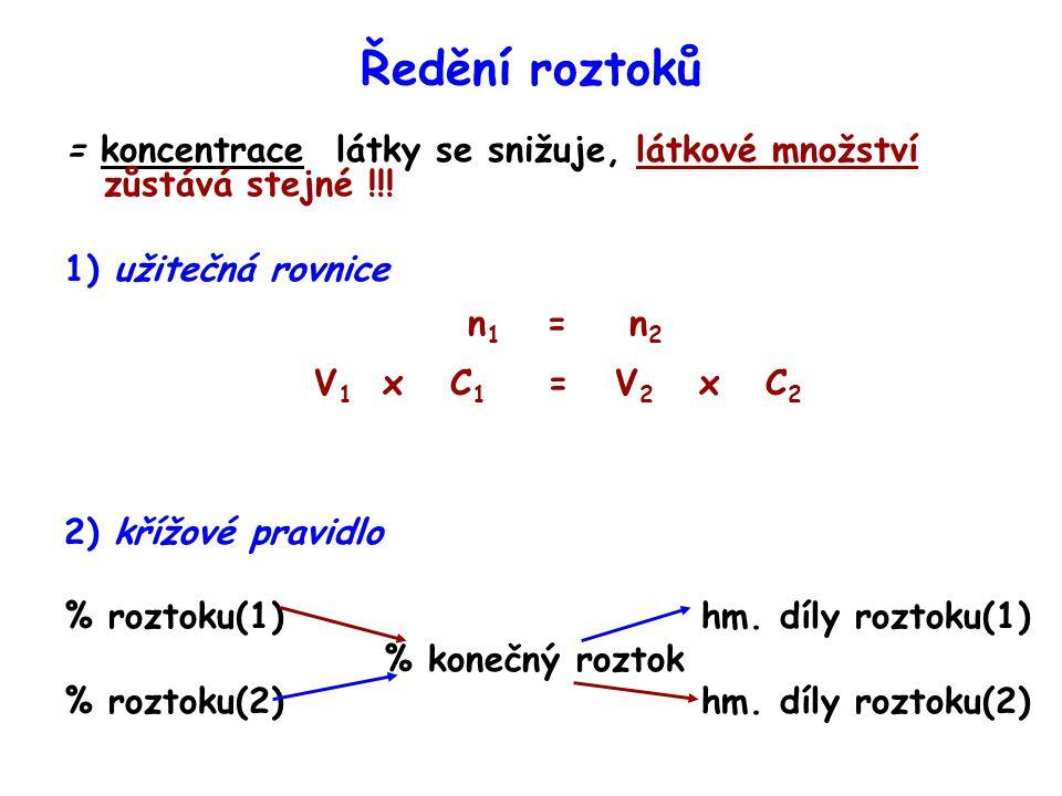 Ředění roztoků = koncentrace látky se snižuje, látkové množství zůstává stejné !!! 1) užitečná rovnice n 1 = n 2 V 1 x C 1 = V 2 x C 2 2) křížové prav