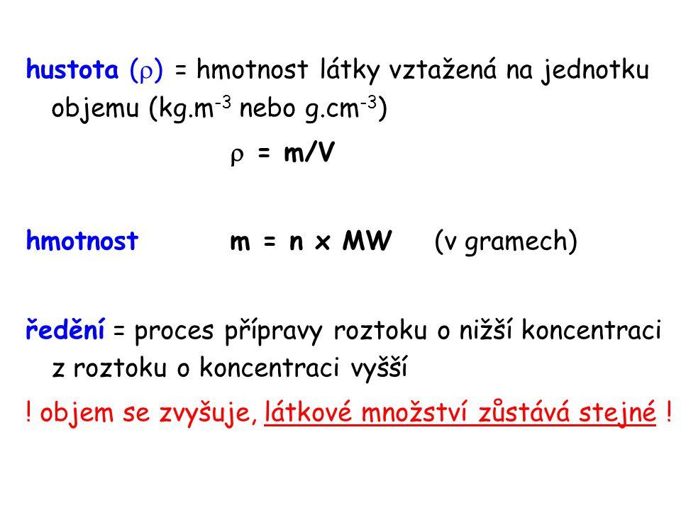 hustota (  ) = hmotnost látky vztažená na jednotku objemu (kg.m -3 nebo g.cm -3 )  = m/V hmotnost m = n x MW(v gramech) ředění = proces přípravy roz