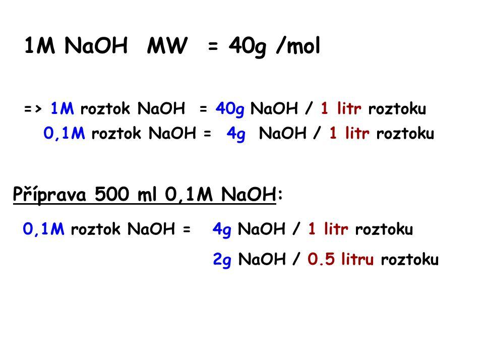 1M NaOH MW = 40g /mol => 1M roztok NaOH = 40g NaOH / 1 litr roztoku 0,1M roztok NaOH = 4g NaOH / 1 litr roztoku Příprava 500 ml 0,1M NaOH: 0,1M roztok