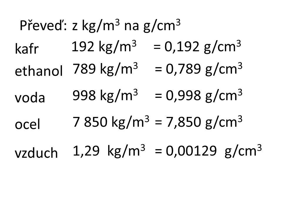 kafr ethanol voda ocel vzduch 192 kg/m 3 789 kg/m 3 998 kg/m 3 7 850 kg/m 3 1,29 kg/m 3 Převeď: z kg/m 3 na g/cm 3 = 0,192 g/cm 3 = 0,789 g/cm 3 = 0,998 g/cm 3 = 7,850 g/cm 3 = 0,00129 g/cm 3