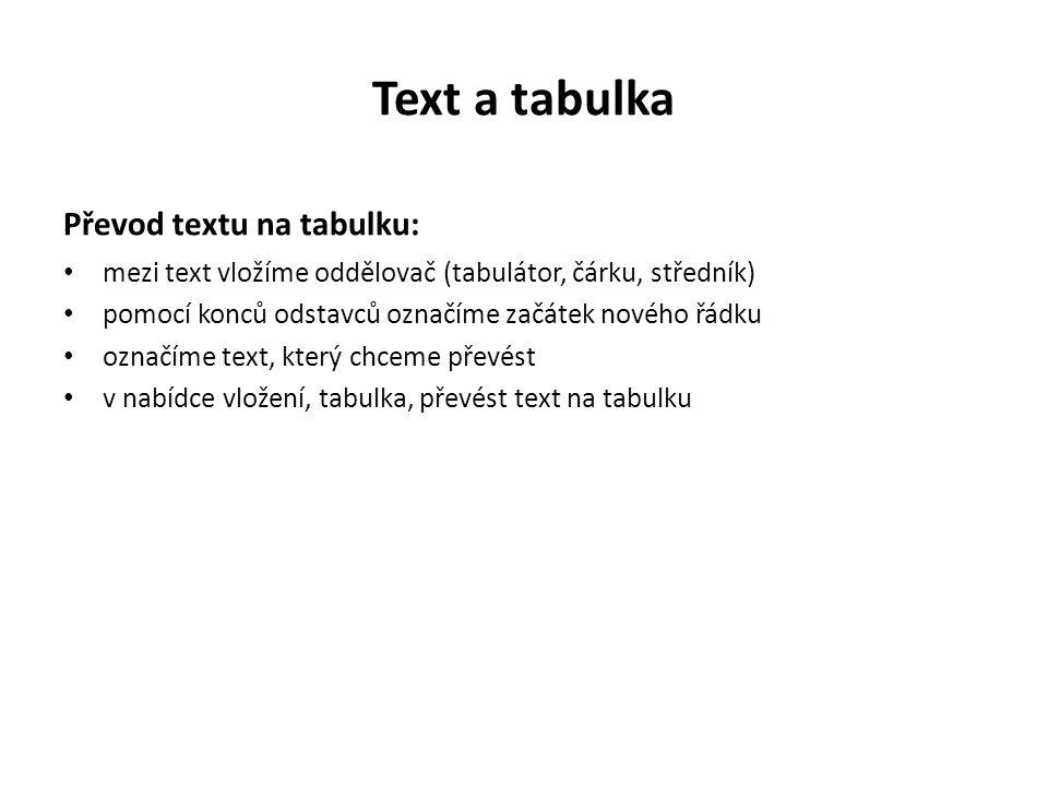 Text a tabulka Převod textu na tabulku: mezi text vložíme oddělovač (tabulátor, čárku, středník) pomocí konců odstavců označíme začátek nového řádku označíme text, který chceme převést v nabídce vložení, tabulka, převést text na tabulku