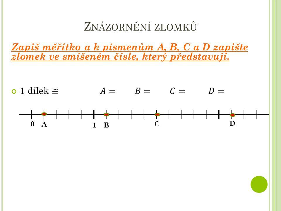 Z NÁZORNĚNÍ ZLOMKŮ Zapiš měřítko a k písmenům A, B, C a D zapište zlomek ve smíšeném čísle, který představují. 0 A B C D 1
