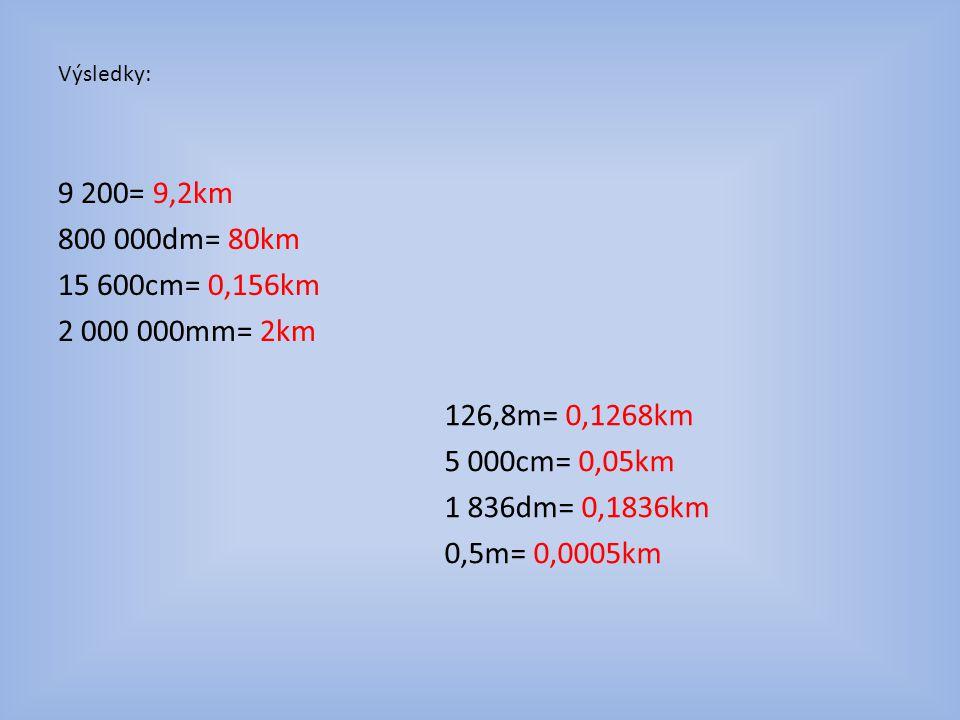 Převeď na zadané jednotky 0,63km= …m 712dm= …mm 0,06m= …cm 1,5km = …dm 92,3cm= …mm 230mm= …dm 0,68m= …cm 2,6km= …m