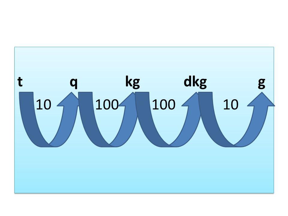 t q kg dkg g 10 100 100 10 t q kg dkg g 10 100 100 10