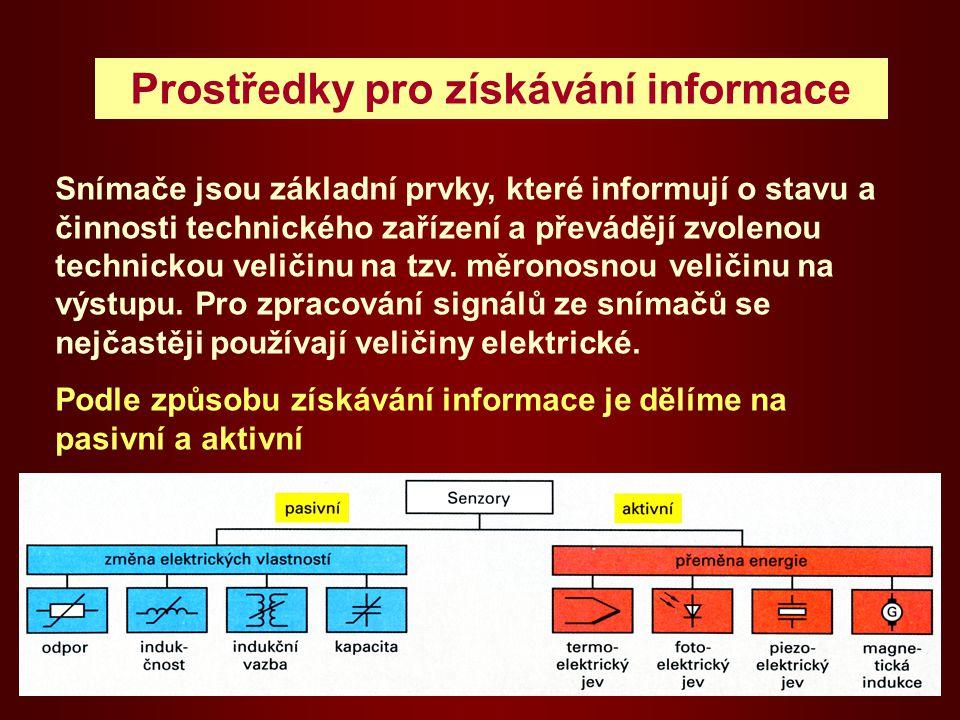 Prostředky pro získávání informace Snímače jsou základní prvky, které informují o stavu a činnosti technického zařízení a převádějí zvolenou technickou veličinu na tzv.