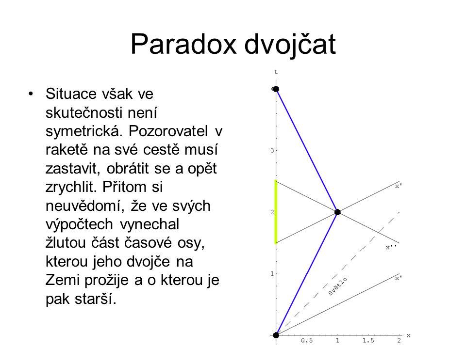 Paradox dvojčat Situace však ve skutečnosti není symetrická. Pozorovatel v raketě na své cestě musí zastavit, obrátit se a opět zrychlit. Přitom si ne