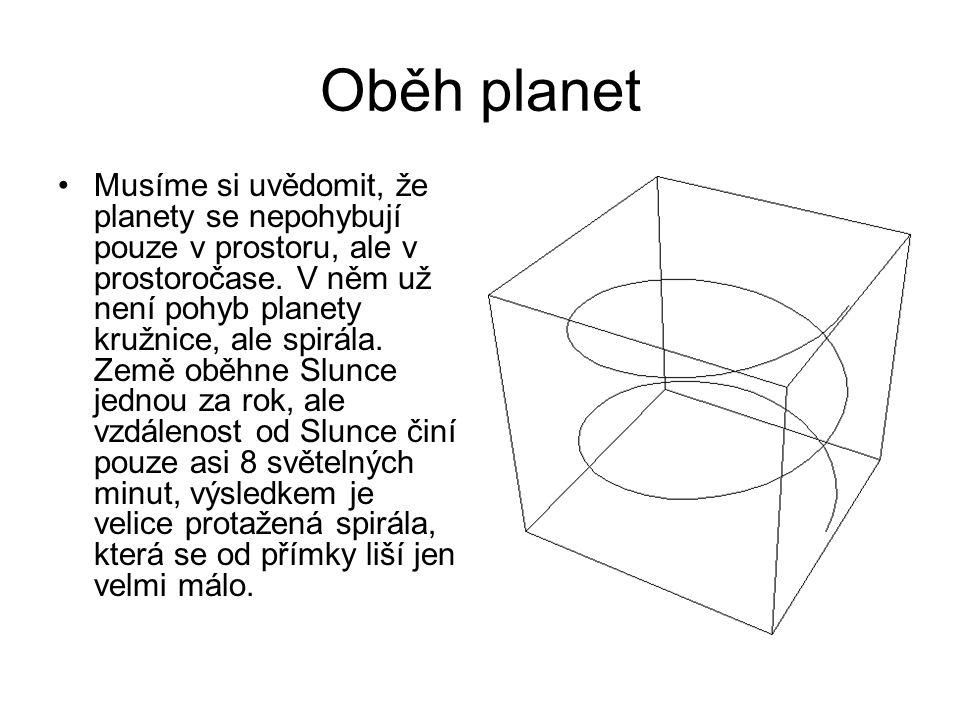 Oběh planet Musíme si uvědomit, že planety se nepohybují pouze v prostoru, ale v prostoročase. V něm už není pohyb planety kružnice, ale spirála. Země