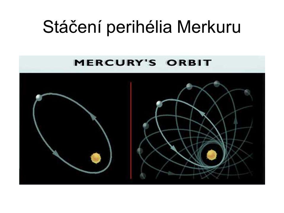 Stáčení perihélia Merkuru