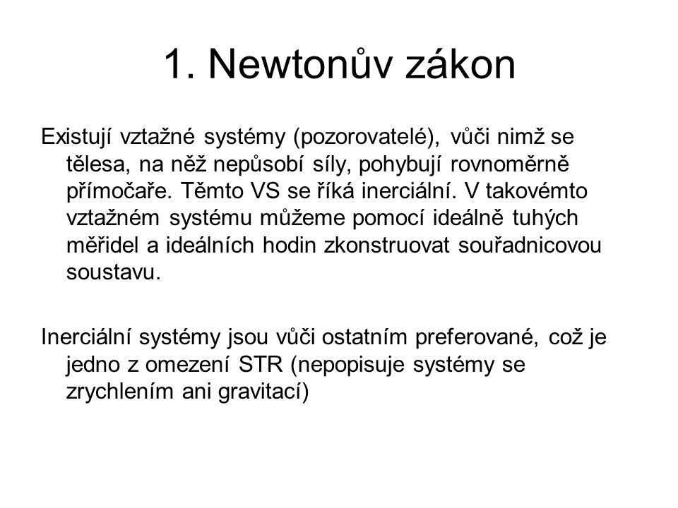 1. Newtonův zákon Existují vztažné systémy (pozorovatelé), vůči nimž se tělesa, na něž nepůsobí síly, pohybují rovnoměrně přímočaře. Těmto VS se říká