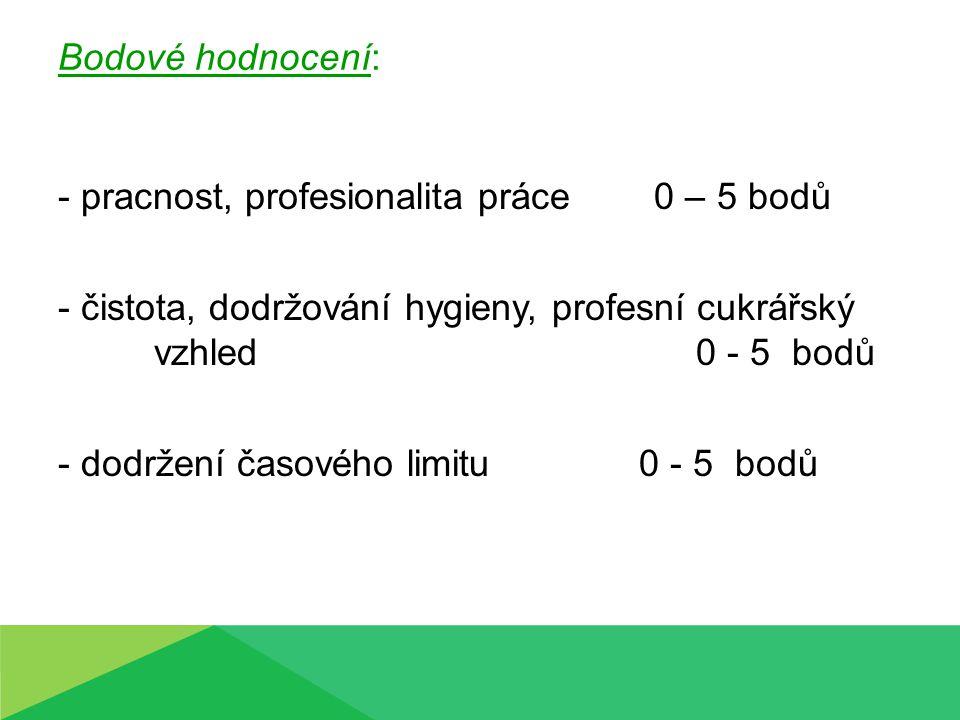 Bodové hodnocení: - pracnost, profesionalita práce 0 – 5 bodů - čistota, dodržování hygieny, profesní cukrářský vzhled 0 - 5 bodů - dodržení časového limitu 0 - 5 bodů