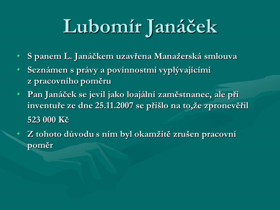 Lubomír Janáček S panem L. Janáčkem uzavřena Manažerská smlouvaS panem L. Janáčkem uzavřena Manažerská smlouva Seznámen s právy a povinnostmi vyplývaj