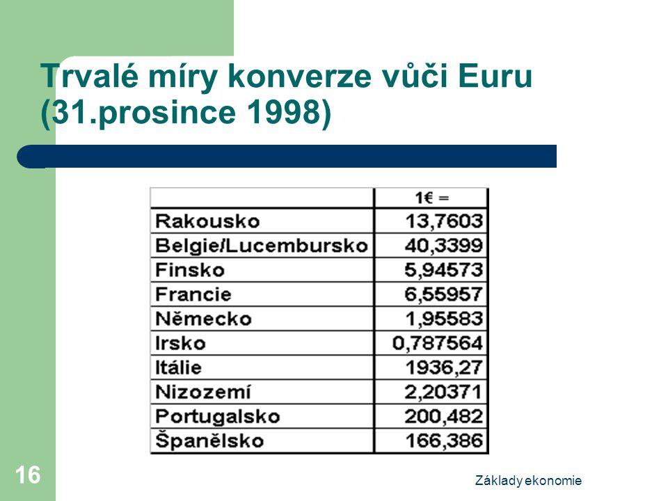 Základy ekonomie 16 Trvalé míry konverze vůči Euru (31.prosince 1998)