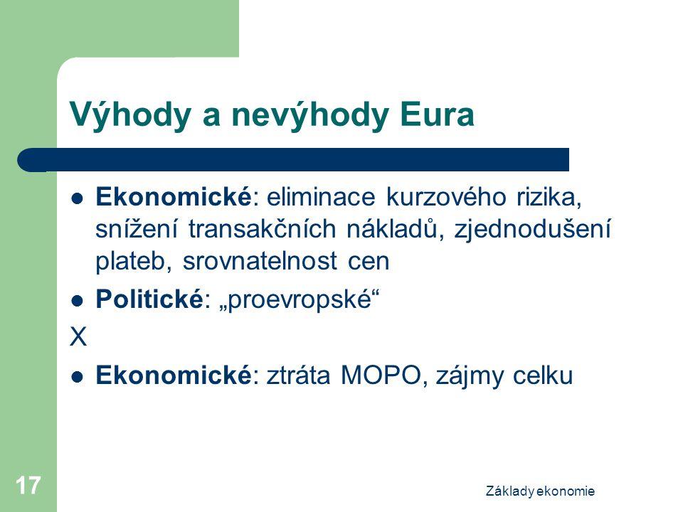 """Základy ekonomie 17 Výhody a nevýhody Eura Ekonomické: eliminace kurzového rizika, snížení transakčních nákladů, zjednodušení plateb, srovnatelnost cen Politické: """"proevropské X Ekonomické: ztráta MOPO, zájmy celku"""