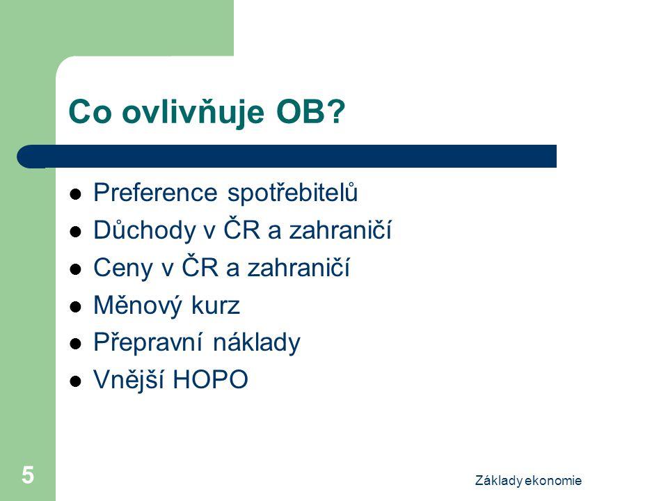 Základy ekonomie 5 Co ovlivňuje OB.