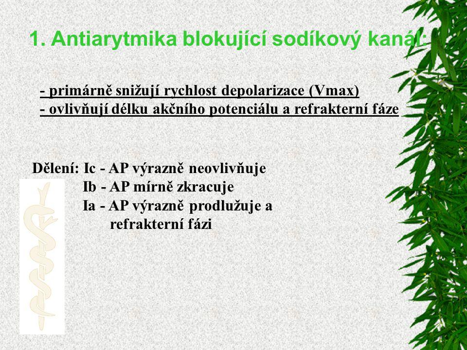 Skupina 1a: chinidin - snizuje ektopickou aktivitu, vodivost a drázdivost myokardu - lokální anestetikum - rychle a dobře absorbován z GIT, z 80 % vazba na bílkoviny, - metabolismus v játrech, 20 % vylučováno nezměněno močí - t 1/2 cca 6 hod., prodlouzení při špatné funkci jater (i srdeční selhávání NÚ - GIT - nauzea, zvracení, průjmy Alergie - exantem, trombocytopenie Srdce - elektrická nehomogenita komorového myokardu - prodlouzením intervalu QT a vznik polymorfní komorové tachykardie typu torsade de pointespointes.