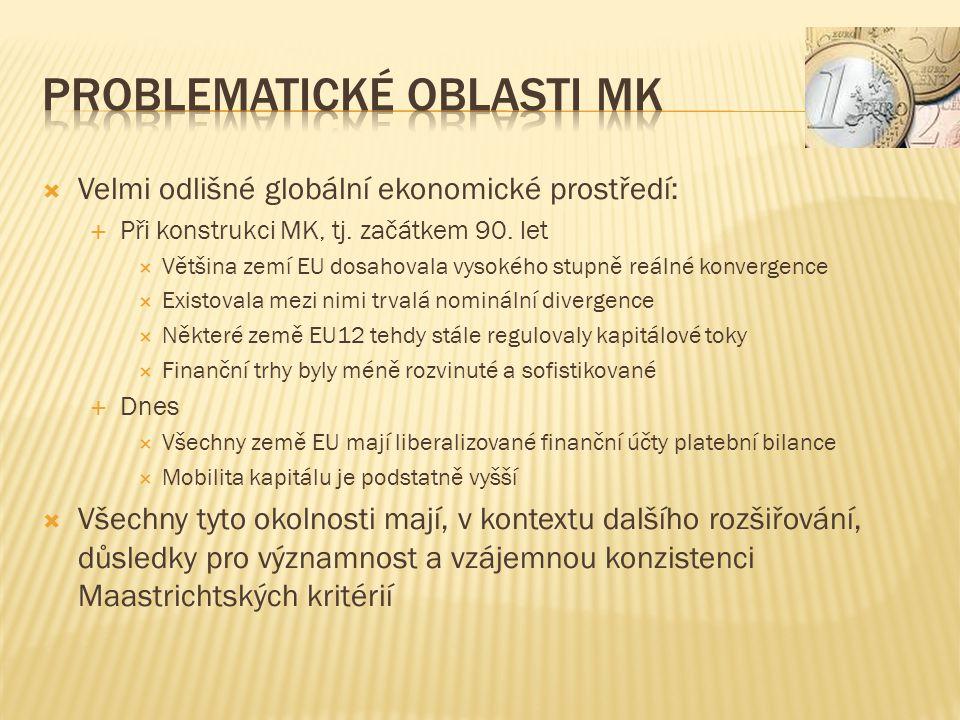  Velmi odlišné globální ekonomické prostředí:  Při konstrukci MK, tj.