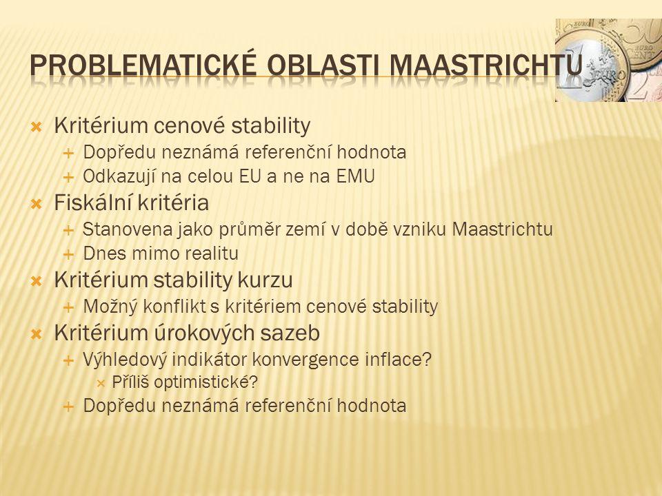  Kritérium cenové stability  Dopředu neznámá referenční hodnota  Odkazují na celou EU a ne na EMU  Fiskální kritéria  Stanovena jako průměr zemí v době vzniku Maastrichtu  Dnes mimo realitu  Kritérium stability kurzu  Možný konflikt s kritériem cenové stability  Kritérium úrokových sazeb  Výhledový indikátor konvergence inflace.