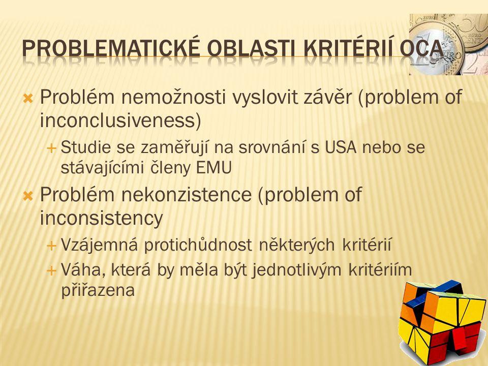  Problém nemožnosti vyslovit závěr (problem of inconclusiveness)  Studie se zaměřují na srovnání s USA nebo se stávajícími členy EMU  Problém nekonzistence (problem of inconsistency  Vzájemná protichůdnost některých kritérií  Váha, která by měla být jednotlivým kritériím přiřazena