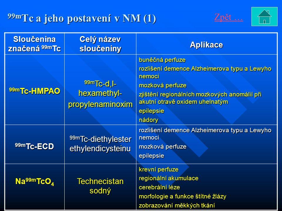 99m Tc a jeho postavení v NM (1) Sloučenina značená 99m Tc Celý název sloučeniny Aplikace 99m Tc-HMPAO 99m Tc-d,l- hexamethyl- propylenaminoxim buněčn