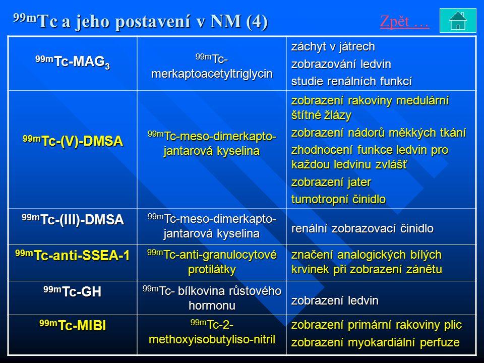 99m Tc a jeho postavení v NM (4) 99m Tc-MAG 3 99m Tc- merkaptoacetyltriglycin záchyt v játrech zobrazování ledvin studie renálních funkcí 99m Tc-(V)-D
