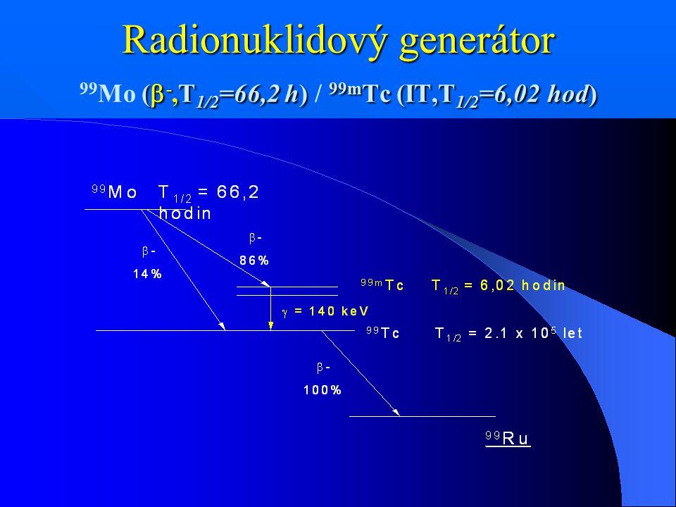 Radionuklidový generátor (  -,T 1/2 =66,2 h) 99m Tc (IT,T 1/2 =6,02 hod) Radionuklidový generátor 99 Mo (  -,T 1/2 =66,2 h) / 99m Tc (IT,T 1/2 =6,02