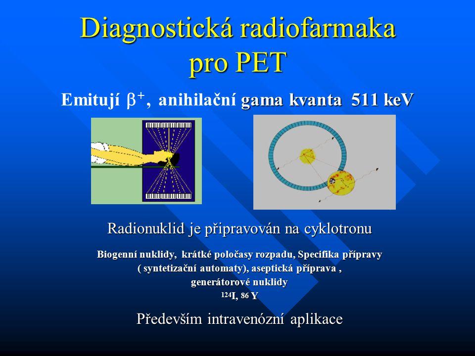 Diagnostická radiofarmaka pro PET gama kvanta 511 keV Emitují  +, anihilační gama kvanta 511 keV Radionuklid je připravován na cyklotronu Biogenní nu