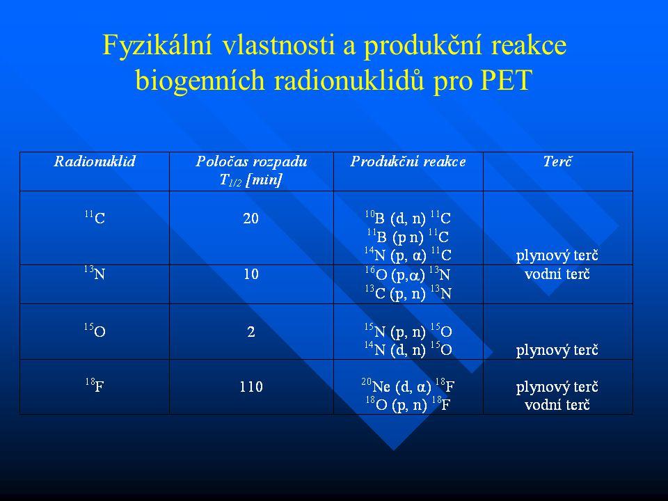Fyzikální vlastnosti a produkční reakce biogenních radionuklidů pro PET