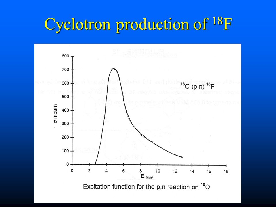 Cyclotron production of 18 F