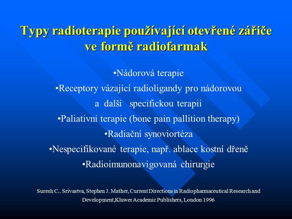 Typy radioterapie používající otevřené zářiče ve  formě radiofarmak Nádorová terapie Receptory vázající radioligandy pro nádorovou a další specificko