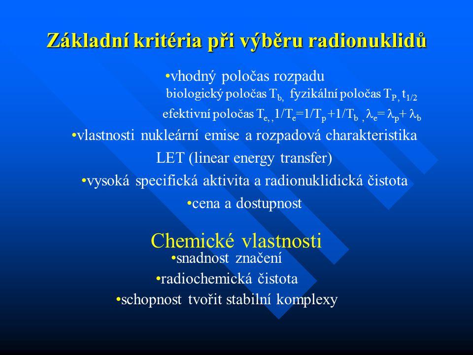 Základní kritéria při výběru radionuklidů vhodný poločas rozpadu biologický poločas T b, fyzikální poločas T P, t 1/2 efektivní poločas T e,, 1/T e =1